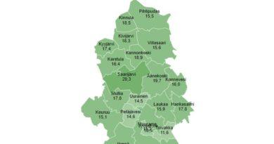 Keski-Suomen työllisyyskatsaus